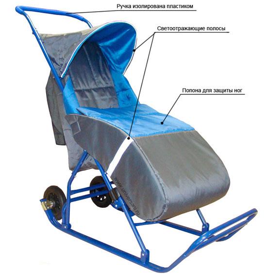 где купить санки коляску в мурманске
